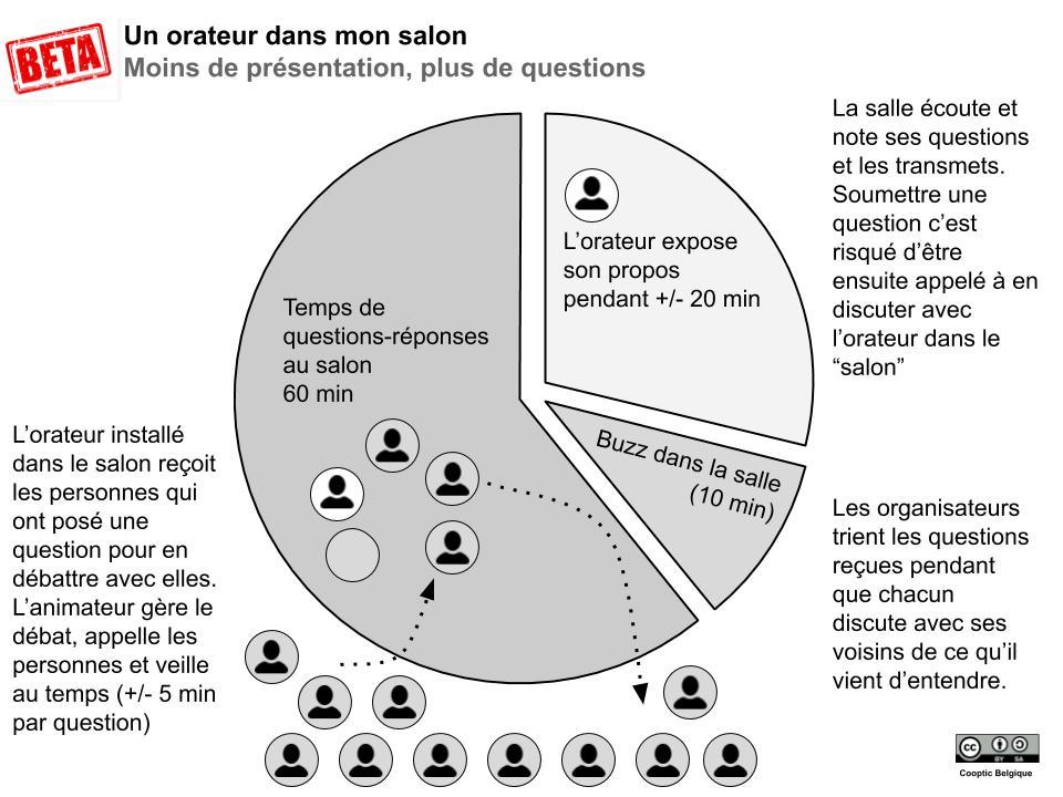 image Un_orateur_dans_mon_salon___recap.jpg (0.1MB)